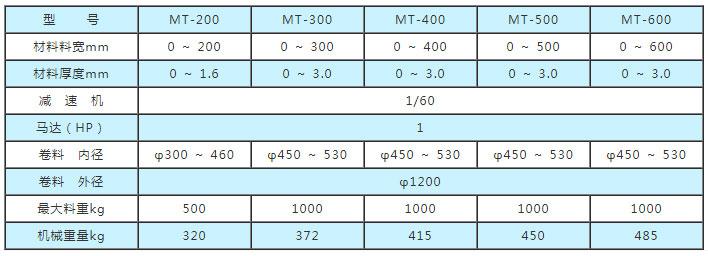 重型开卷机参数,重型材料架参数,重型放料架技术参数