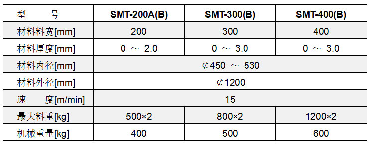 双头开卷机参数,双工位开卷机参数,双头材料架技术参数