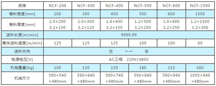 NC伺服送料机参数,NC数控送料机参数,数控送料机参数