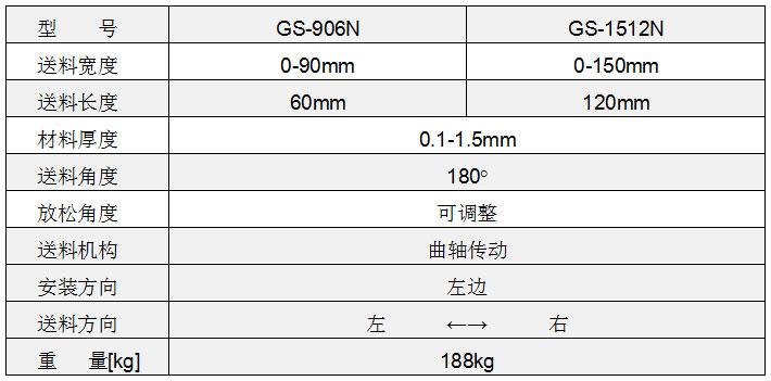 高速夹式送料机参数,高速送料机参数,高速冲床送料机参数