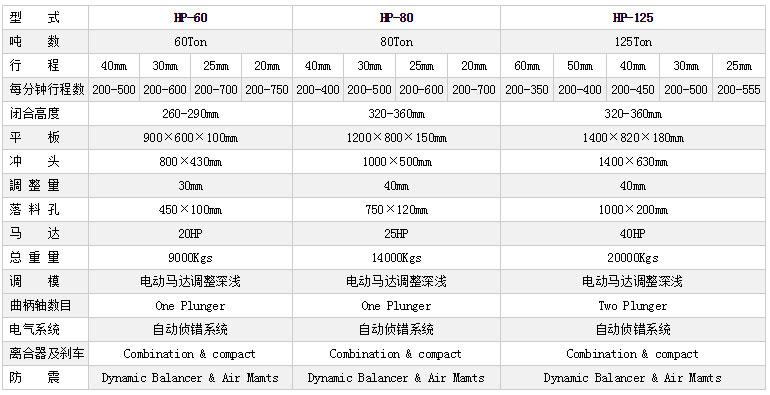 H型高速冲床参数