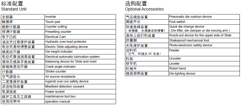 闭式单曲轴冲床标准配置,闭式单曲轴冲床选配装置